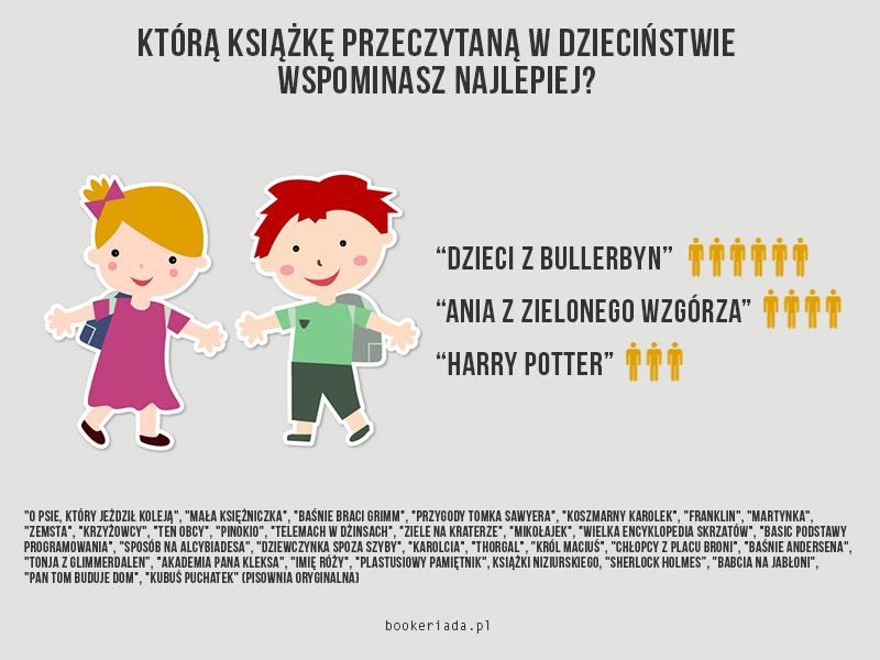 7 ksiazki_dla_dzieci