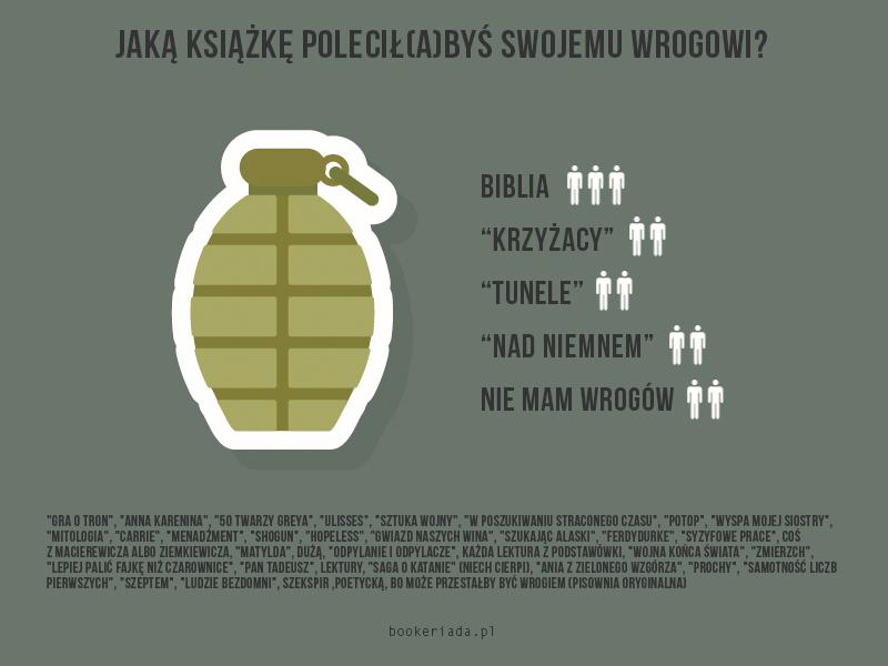 8 ksiazki_dla_wroga